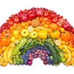 EAT YOURSELF HEALTHY WITH A RAINBOW