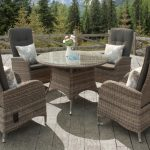 STAY AT HOME SUMMER RESULTS IN RECORD DEMAND FOR RATTAN